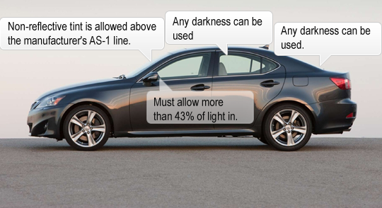 Window Tinting Laws >> The Case For Updating Utah S Window Tint Laws Sunblock
